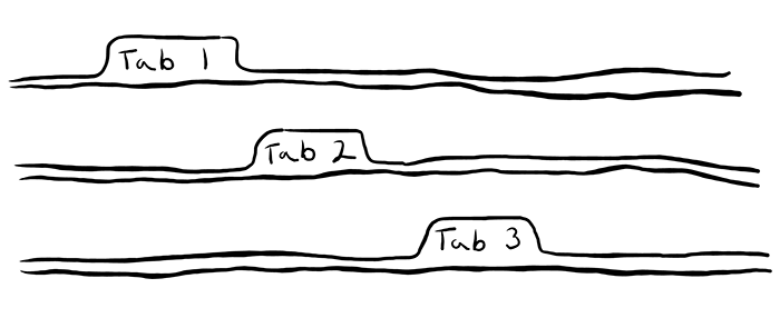 Sketch of tabs